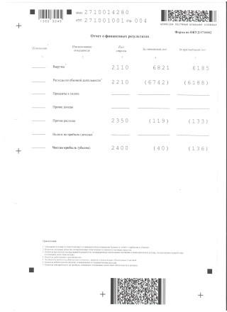 Отчет о финансовых результатах
